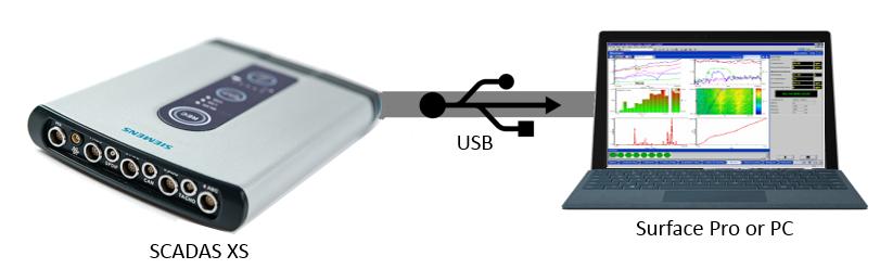 scadasXS_USB.png